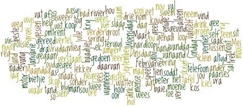 sigwoorde2 Afrikaans!!!  juffer.wordpress.com