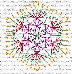 Hækle mønster