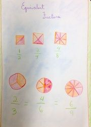 dessin des fractions: Classroom Idea, Fractions Grade, Fractions Paper, Grade 3 4, 4Th Grade Math, Book, Grade Waldorf, Beautiful Fractions