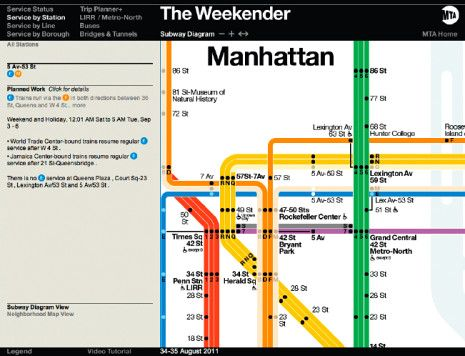 This an updated version of this famous  new york subway map that is in use on line and only for the weekend schedule.