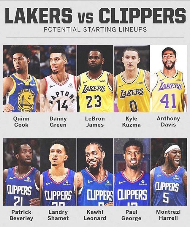 The Battle In La Lakers Vs Clippers Nba Basketball Art Lakers Basketball