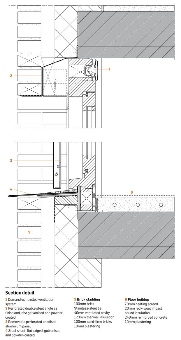Zeeuws Housing By Pasel K 252 Nzel Architectural Detail