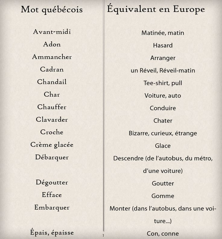 Différences lexicales entre le français du Québec et le français d'Europe - learn French,vocabulaire,communication,french,vocabulary,francais
