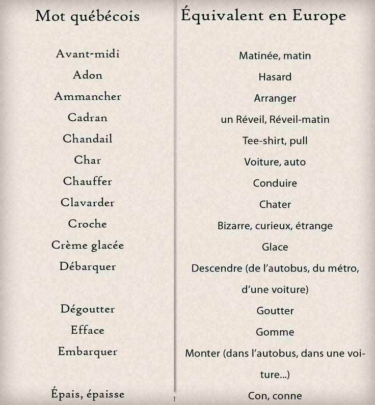Différences lexicales entre le français du Québec et le français d'Europe - learn French,vocabulaire,communication,french,vocabulary,francais