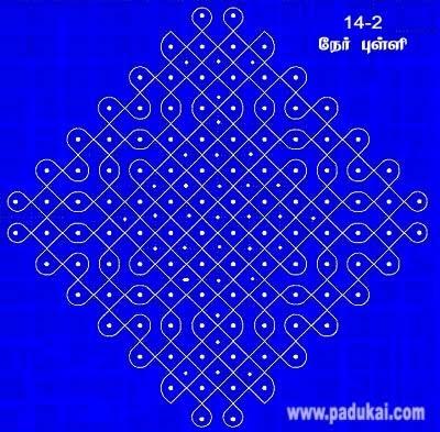 Win Min: Simple Kolams, Pulli Kolam, Dot Pattern Kolams, Chuzhi Kolam, Simple Rangoli, Sikku Kolam, Pongal Kolam, Kolam Dots, Kolam and Rangoli Designs,