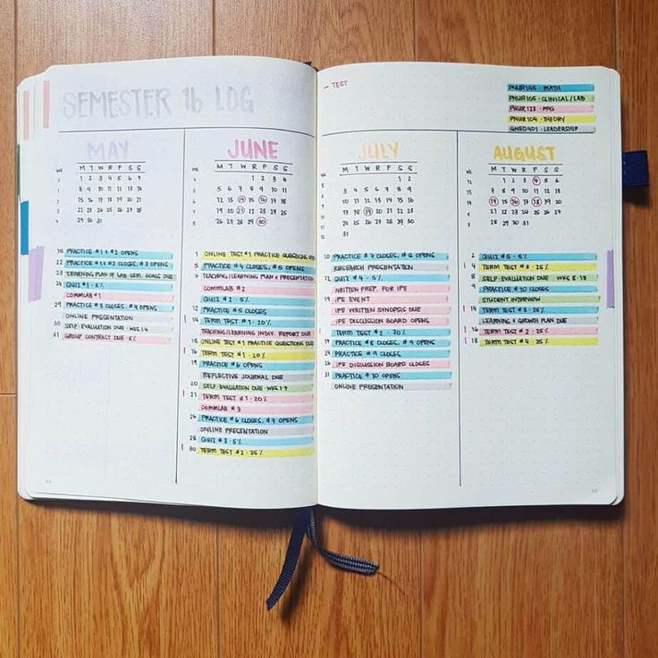 9 Must Have Bullet Journal Pages For School | Masha Plans