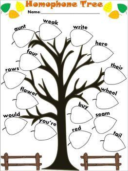 Worksheets Word Wise  With Synonym ,antonym,homophone 222 best images about language arts synonyms antonyms homonyms homophones tree fall autumn themed hands on word sort activity