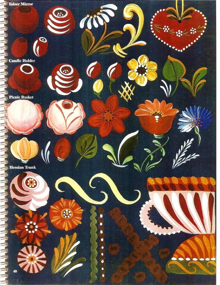 Roses,Tulips, etc. - Scandinavian folk painting patterns.