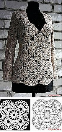 Crochet motifs top....but I have a vintage crochet bedspread that has enough yardage to make a skirt, top and purse for me and my sister.