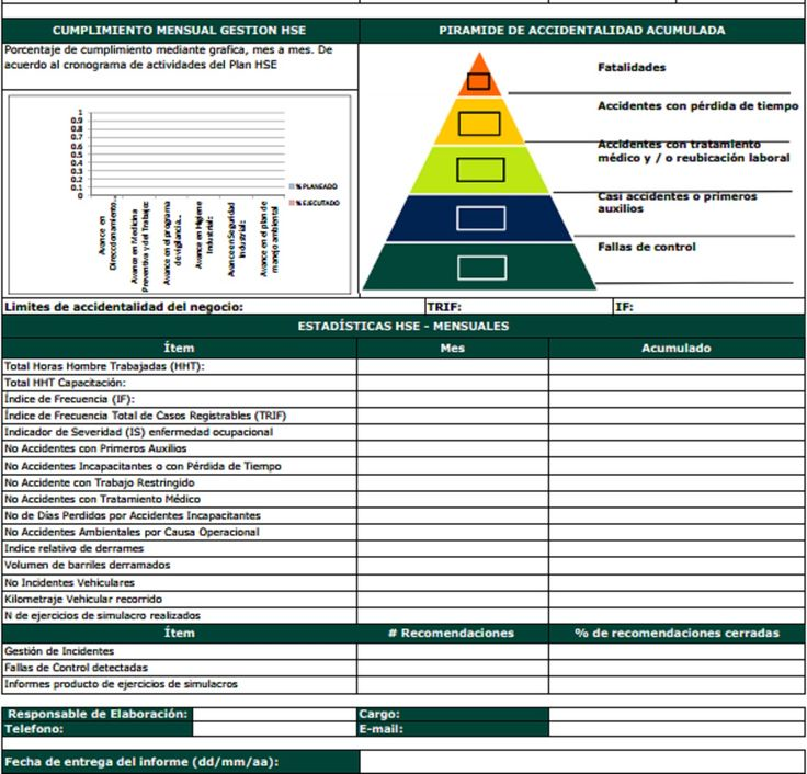 FORMATO INFORME MENSUAL HSE DE EMPRESAS CONTRATISTAS Y SUBCONTRATISTAS