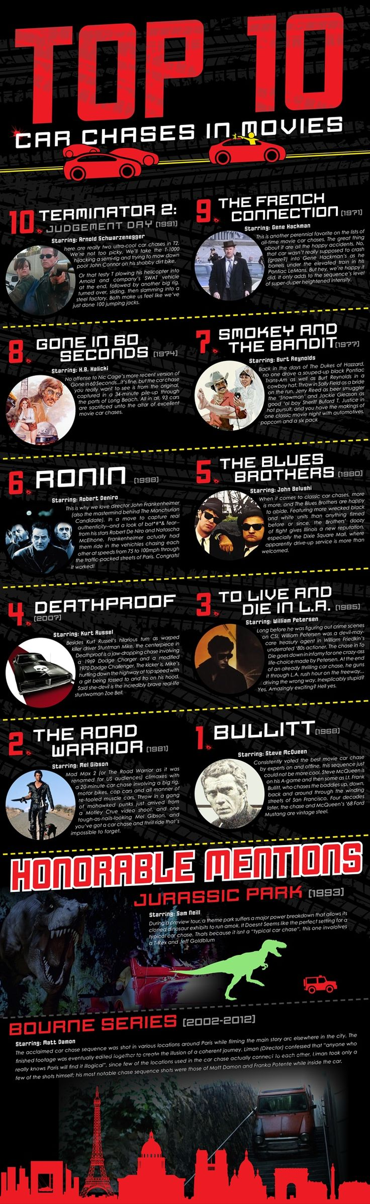 Infographic top 10 best car chases www sportdurst com