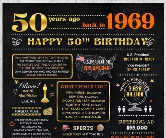 50th Birthday Chalkboard Sign 50 Years Ago Birthday