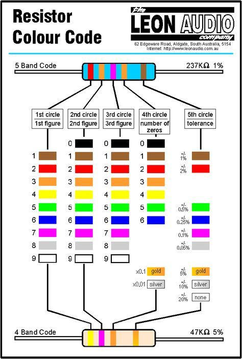 126 best Electrical images on Pinterest Civil engineering - resistor color code chart