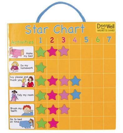 Reward Chart...going to make this for Matthew :-)