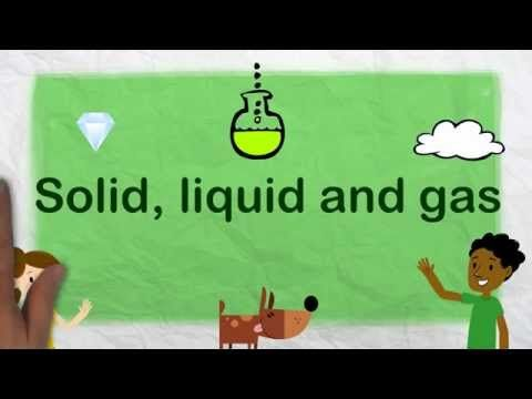 The Three States of Matter Song (Video) | Silly School Songs - YouTube