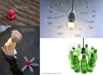 Concepto Eco Diseño Industrial: re-uso