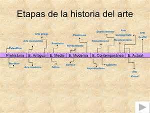 Resultados de la búsqueda de imágenes: LINEA TIEMPO HISTORIA DEL ARTE - Search Yahoo Search
