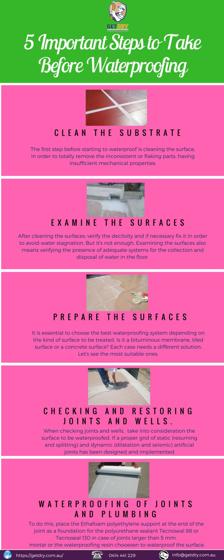 This infographic will help you to know the necessary #steps before going for the #waterproofing activity of a home.
