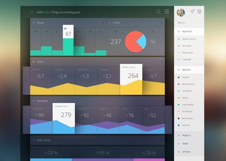 A well-made clearly designed dashboard can save lots of time and effort http://www.onextrapixel.com/2014/03/06/30-vivid-dashboard-ui-designs-for-your-inspiration/: