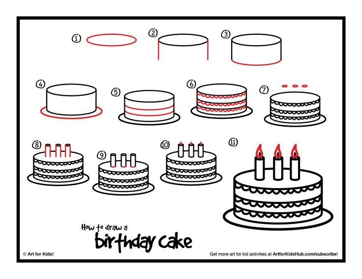 download a printable for how to draw a birthday cake, plus ...