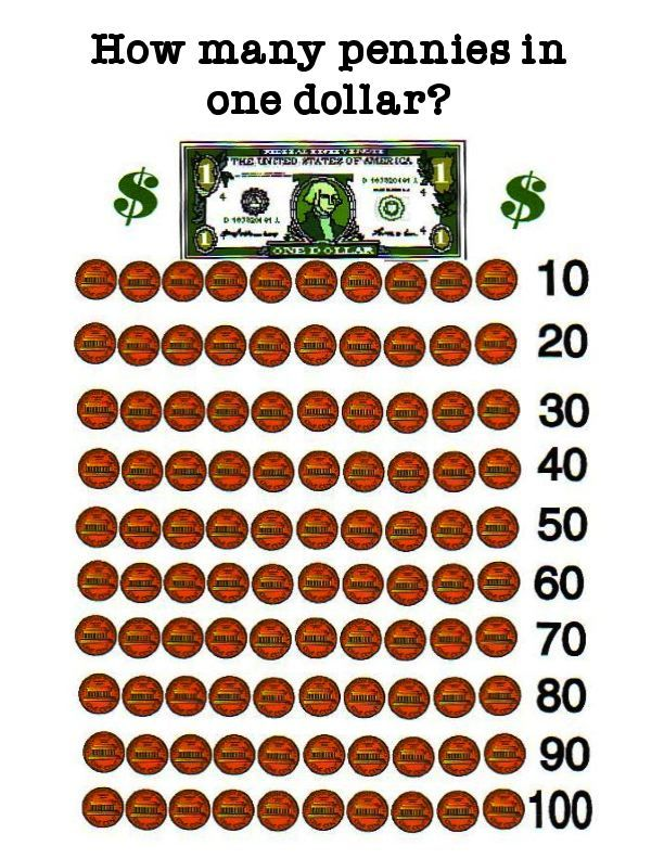 100th Day counting poster: How many pennies in one dollar?