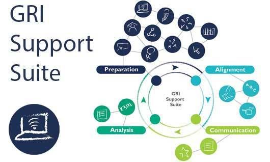 New e-learning course on sustainability reporting with #ClimateKIC