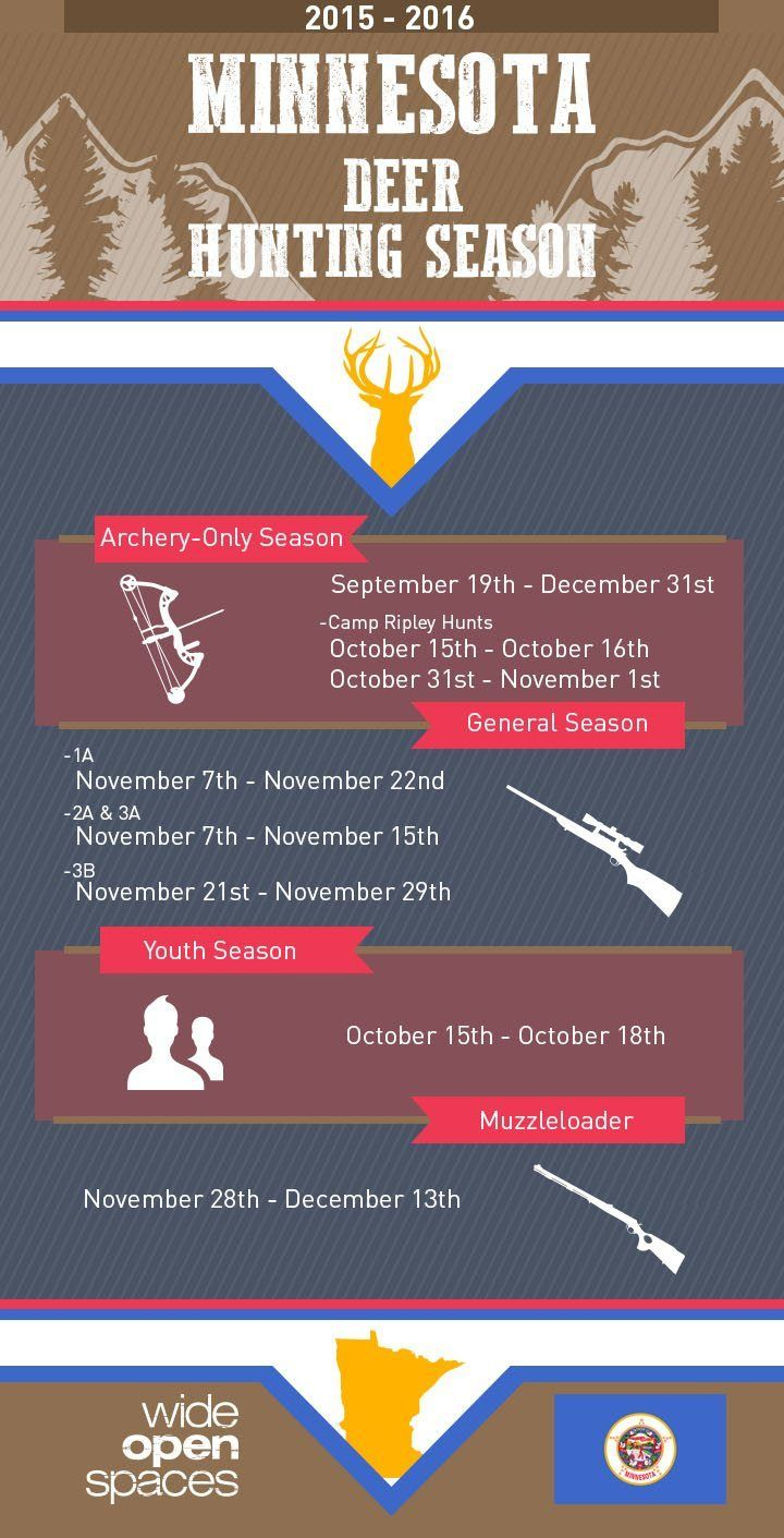 Minnesota Whitetail Hunting Season Dates for 2015-16 [INFOGRAPHIC] - Wide Open Spaces