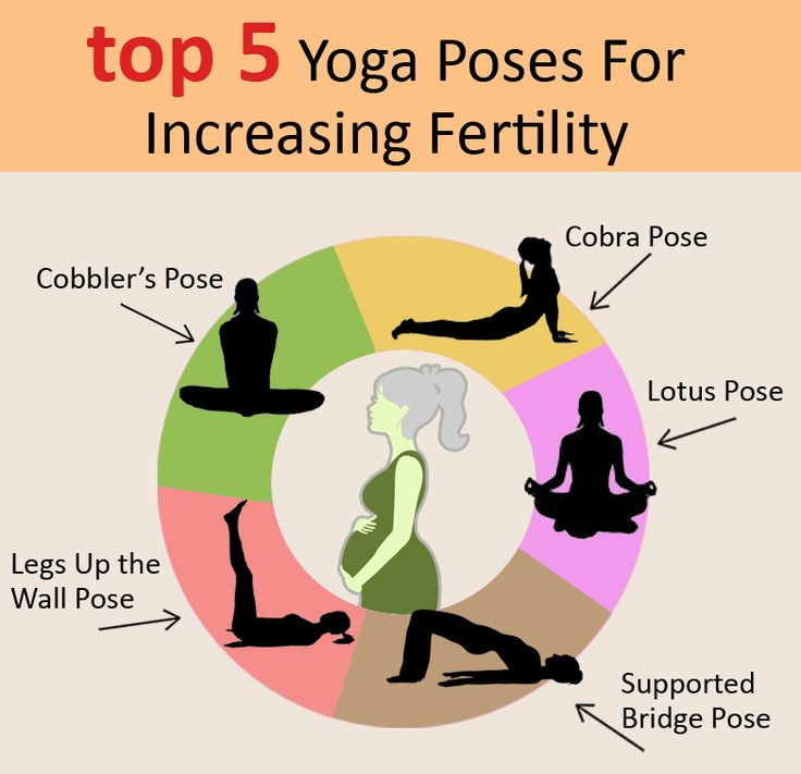 top 5 Yoga Poses For Increasing Fertility Naturally - http://www.pregnancymiracleebookreview.com/1425/yoga-poses-for-infertility-treatment-in-women