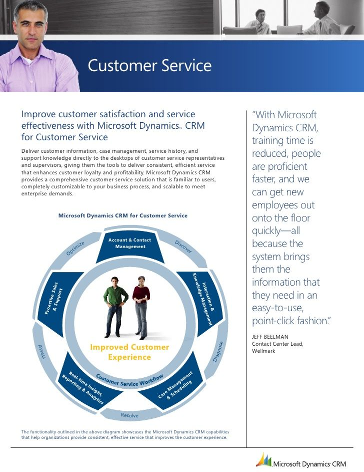 Microsoft Dynamics CRM meets the changing expectations of customers with a service solution that is robust and flexible.