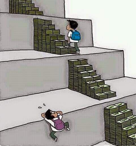 Como funciona a desigualdade...