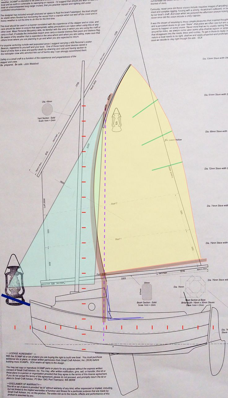 Home built jet dinghy s from new zealand boat design forums - Home Built Jet Dinghy S From New Zealand Boat Design Forums Woodenboat Forum Is Open Download