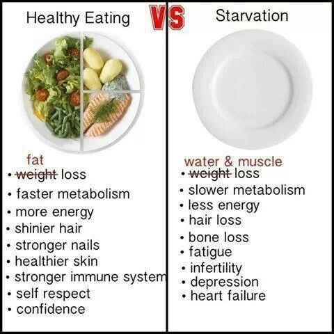 14 best health images on pinterest healthy habits healthy life want to lose weight go the healthy routeyou will feel stronger than ever before ccuart Images