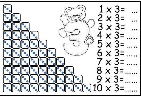 #çarpımtablosu #matematik