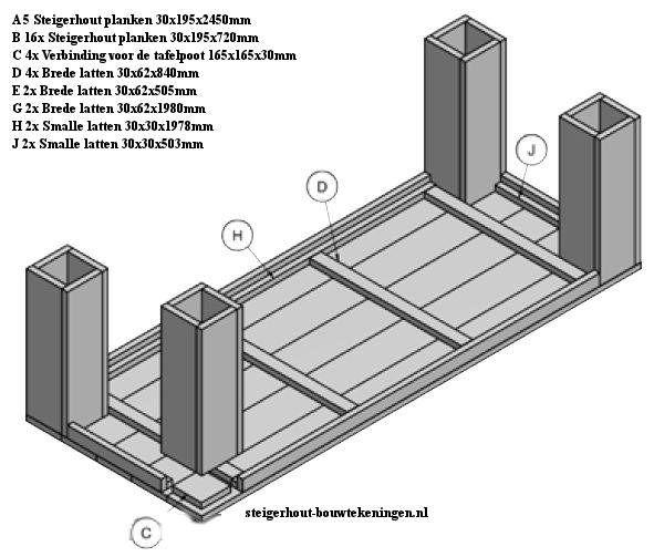 Bouwtekening met details van de steigerhout tafel xl for Zelf tuintafel maken van steigerhout