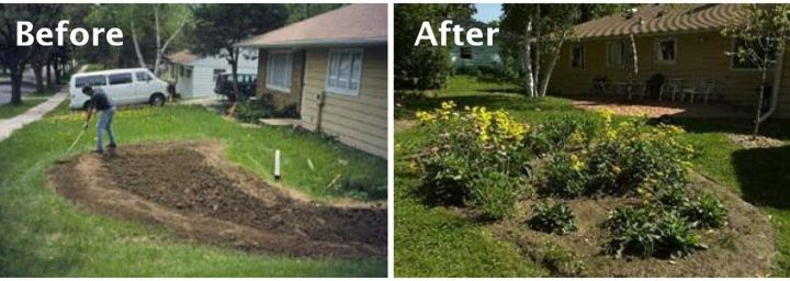 How to Build a Rain Garden | Philadelphia Water Department