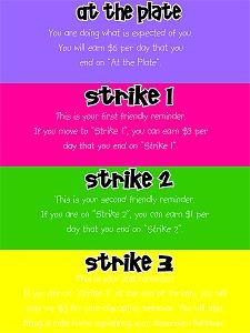 Good behavior chart for the classroom, I would add Homerun and Grand Slam to it for kids who are having awesome days! :)