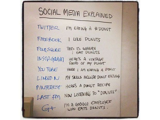Social Media Explained... pretty damm right!