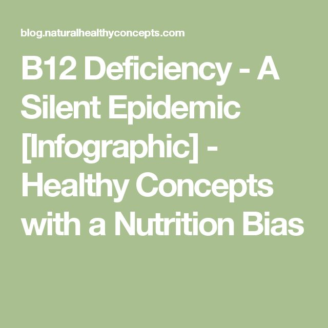 B12 Deficiency - A Silent Epidemic [Infographic] - Healthy Concepts with a Nutrition Bias