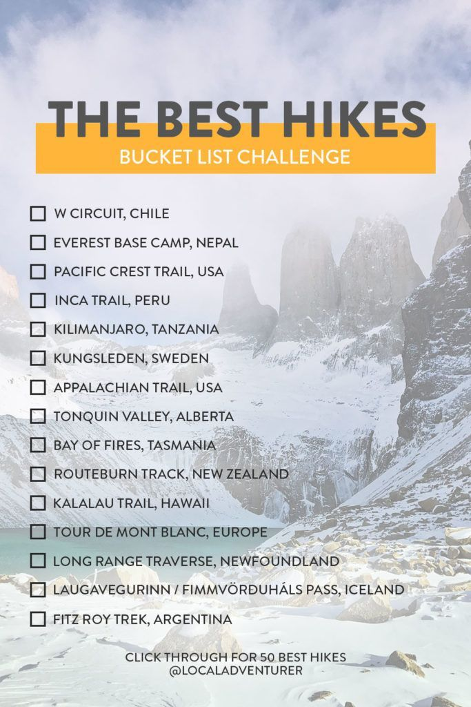 25 Best Hikes in the World to Put on Your Bucket List » Local Adventurer
