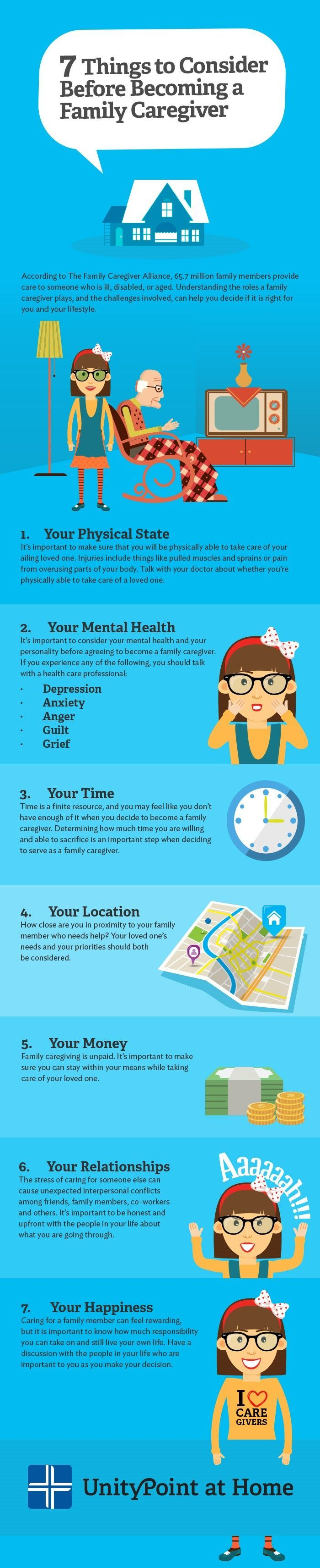 7 Things to Think About Before Becoming a Family Caregiver #Infographic from UnityPoint At Home  Pinned by OTToolkit.com. Treatment plans and patient handouts for the OT working with physical disabilities and geriatrics.