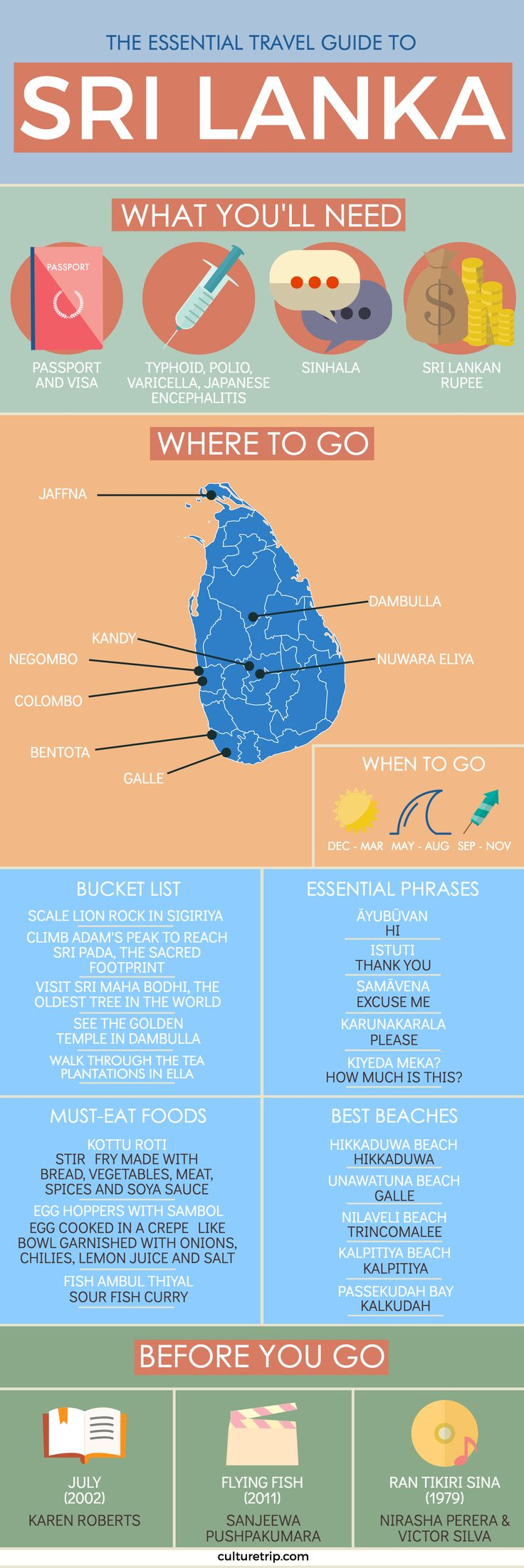 The Ultimate Guide To Sri Lanka