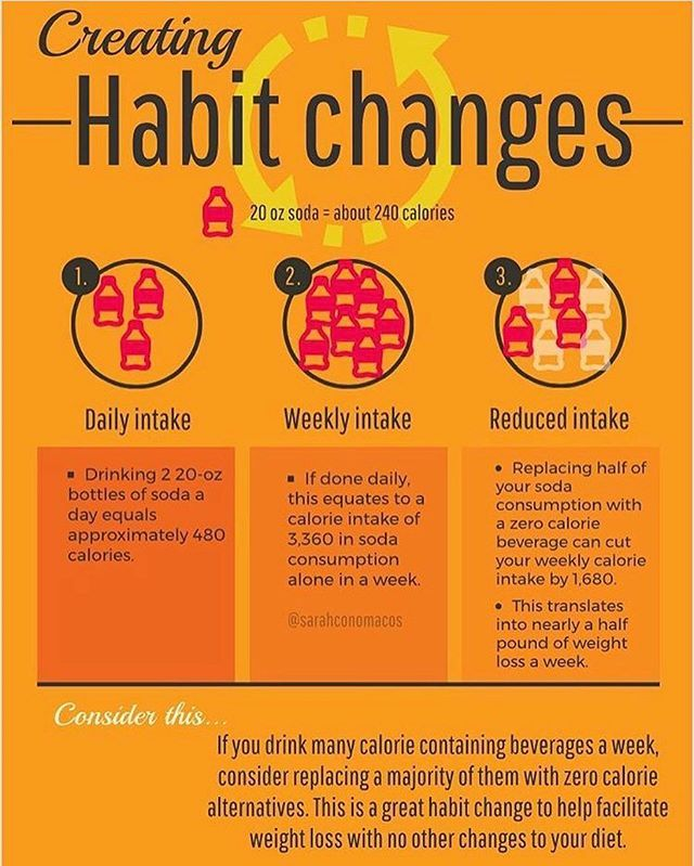 @sarahconomacos Changing dietary habits, one at a time, can be a less intimidating method of creating weight loss and better habits. This often makes changes more manageable and allows focus on one particular habit before the addition of another. • A great place to start is with the consumption of calorie containing beverages. This can be soda, juice or even alcohol (for the purpose of this example I used soda since it is a common thing to drink.) • Depending on how much calorie containing…