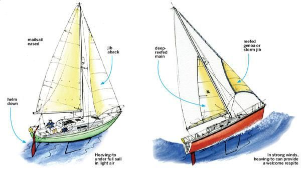 Cruising Tips: Heaving-To   Sail Magazine
