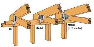 Simpson Hurricane Ties - Image courtesy Simpson Strong Ties: After you get the trusses lined up and ready to nail, how many nails do you use at each side and what location or angle on the wood do you nail them in?