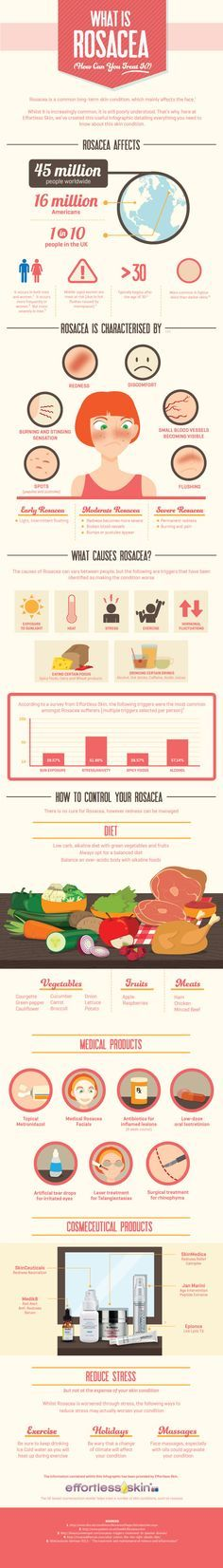 Rosacea is an increasingly common, but relatively unknown skin condition. This Infographic gives you all the facts as well as tips to treat Rosacea.