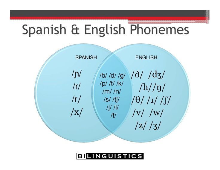 Compare the Spanish and the British methods of colonization Essay Sample