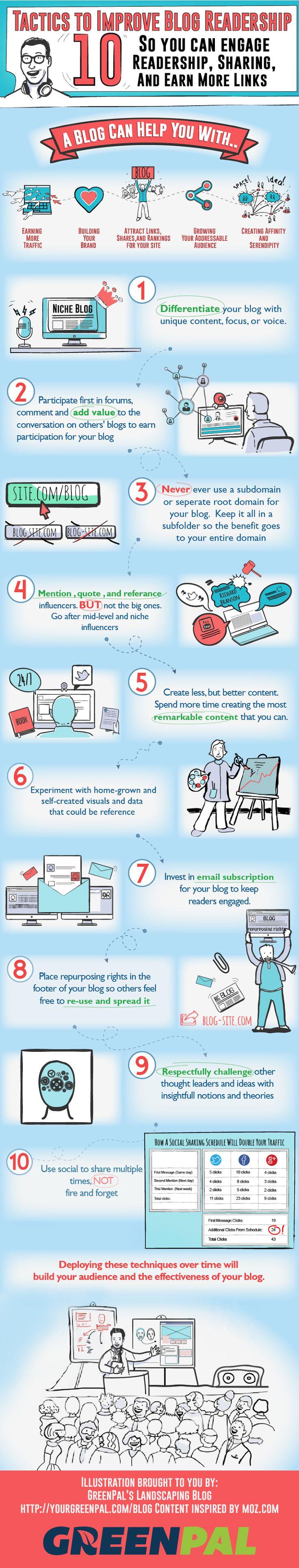 10 Tactics to Improve Blog Readership - #infographic #bloggingtips #contentmarketing