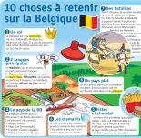 10 choses à retenir sur la Belgique - Le Petit Quotidien, le seul site d'information quotidienne pour les 6 - 10 ans !
