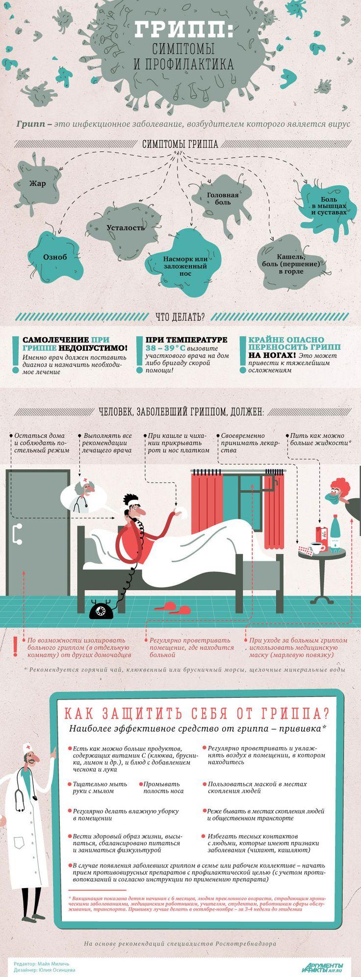 Грипп: симптомы и профилактика. Инфографика | Здоровая жизнь | Здоровье | Аргументы и Факты