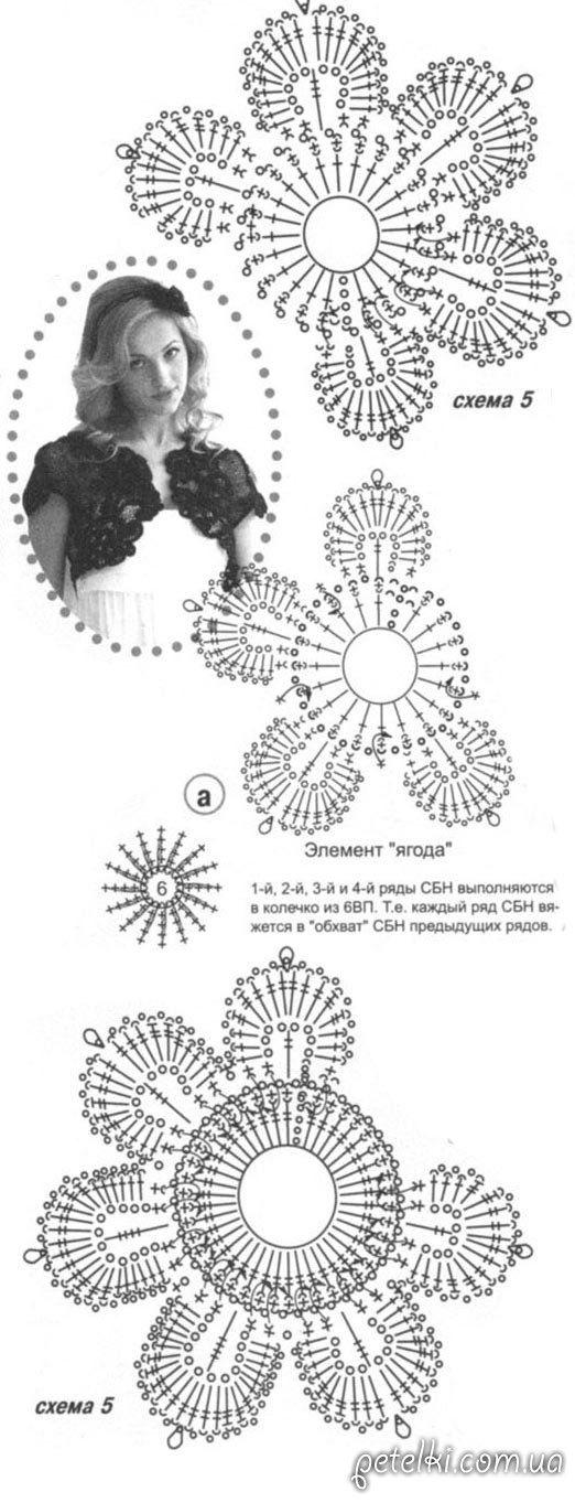 схема болеро ирландское кружево